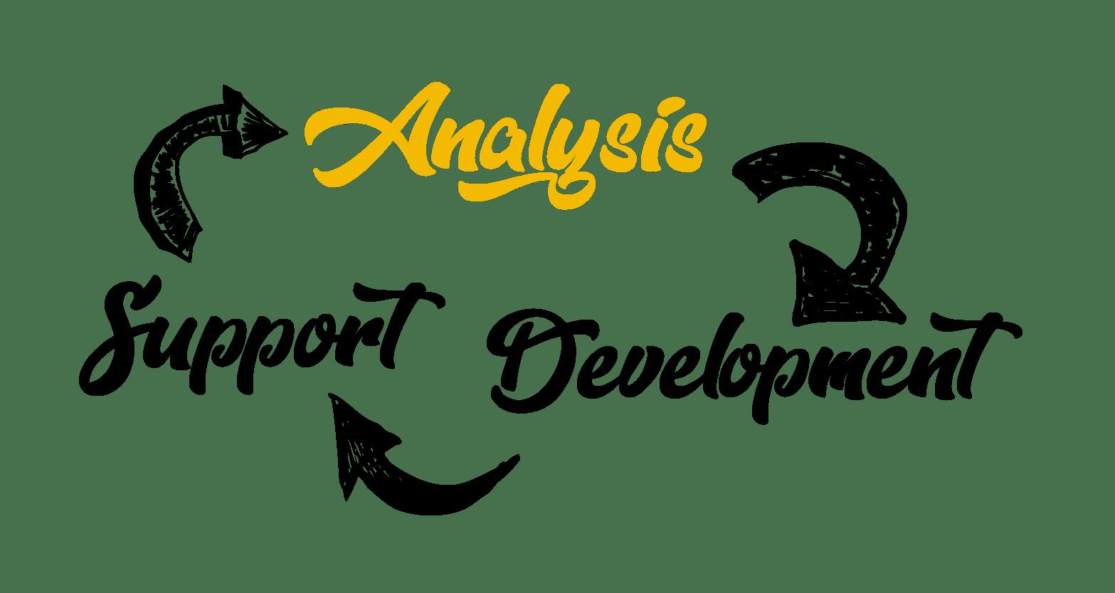 bi analysis