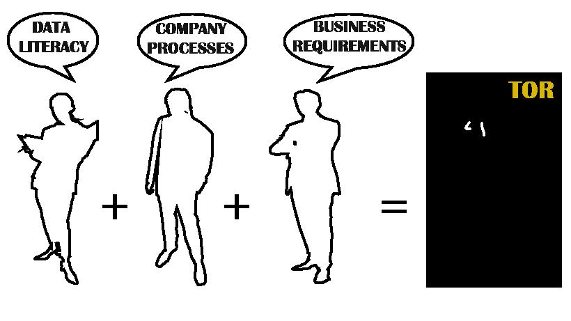 BI Implementation Plan 02